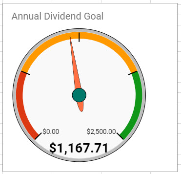 2018 August Goal Progress