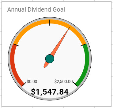 September 2018 Dividend Goal Progress