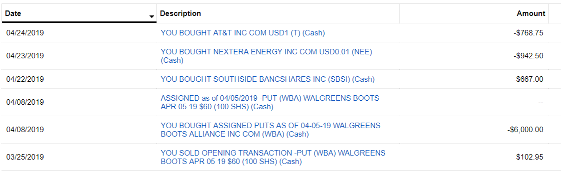 Dividend Stock Purchases April 2019