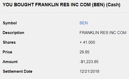 Franklin Resources Stock Purchase