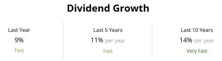 BlackRock Dividend Growth