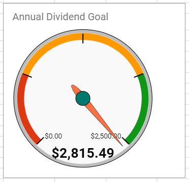 2018 Dividends Received
