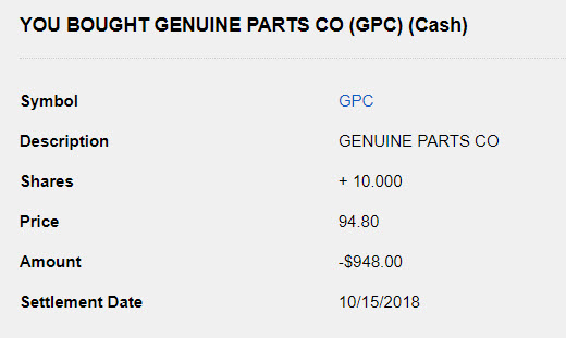 Genuine Parts Company Stock Purchase