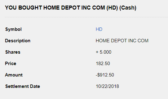 Home Depot Stock Purchase