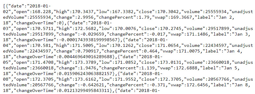 IEX API Sample Data
