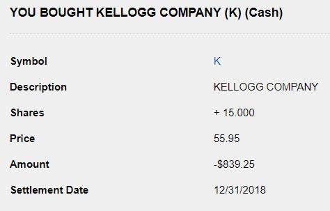 Kellogg Stock Purchase