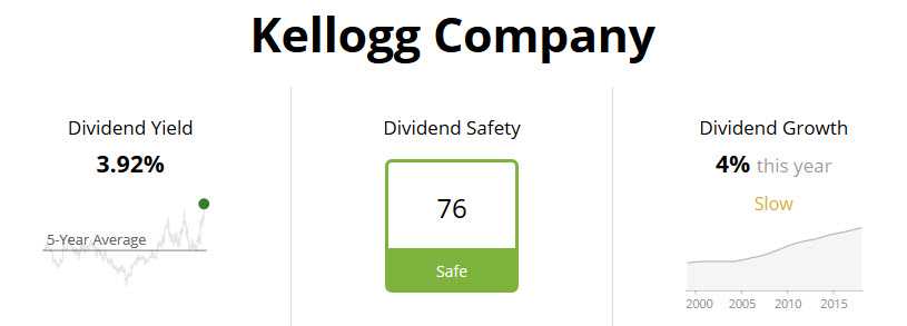 Kellogg Dividend Safety