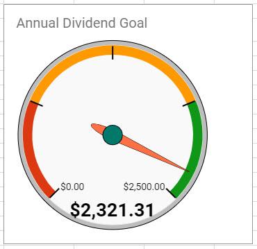 Dividend Income Goal Progress