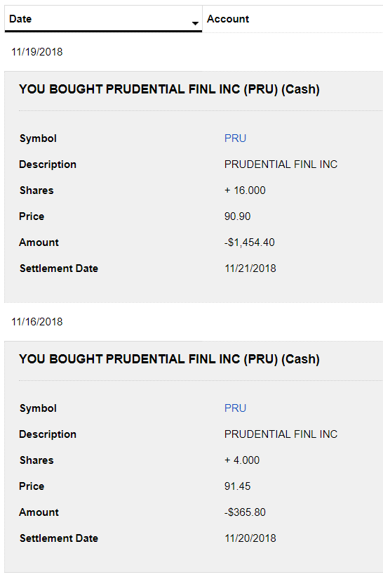 Prudential Financial Stock Purchase