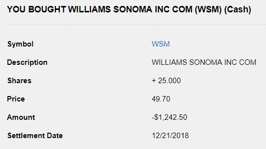 Williams-Sonoma Stock Purchase